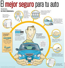 Mejor seguro auto